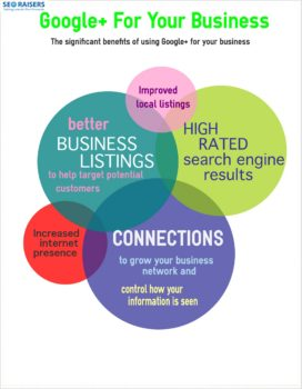 SEORAISERS  Google Plus Benefits for Business.jpg