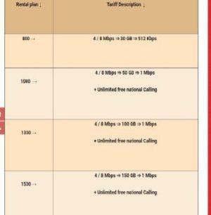 Connect broadband Plans  in Chandigarh.jpg