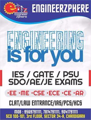 GATE Exam Coaching Chandigarh.jpg