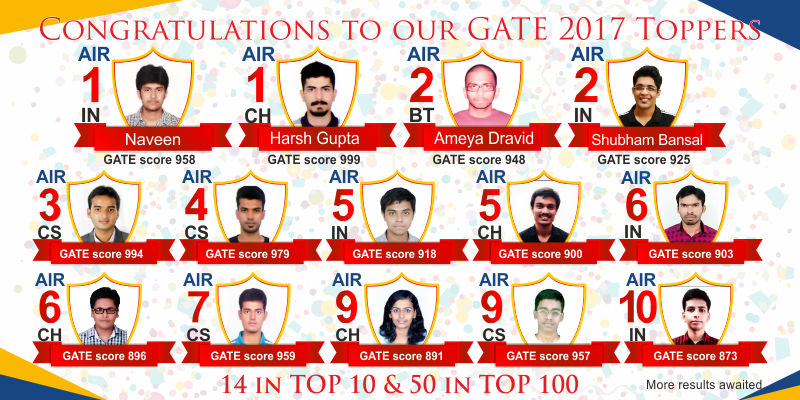 Gateforum Chandigarh - Gate 2017 Toppers.png
